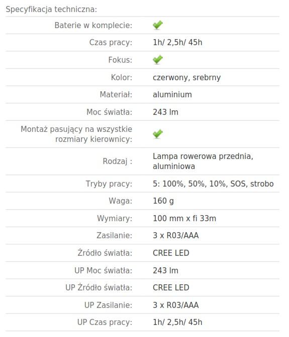 lampka mactronic specyfikacja techniczna
